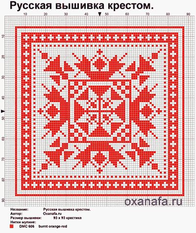Схема вышивки крестом санкт